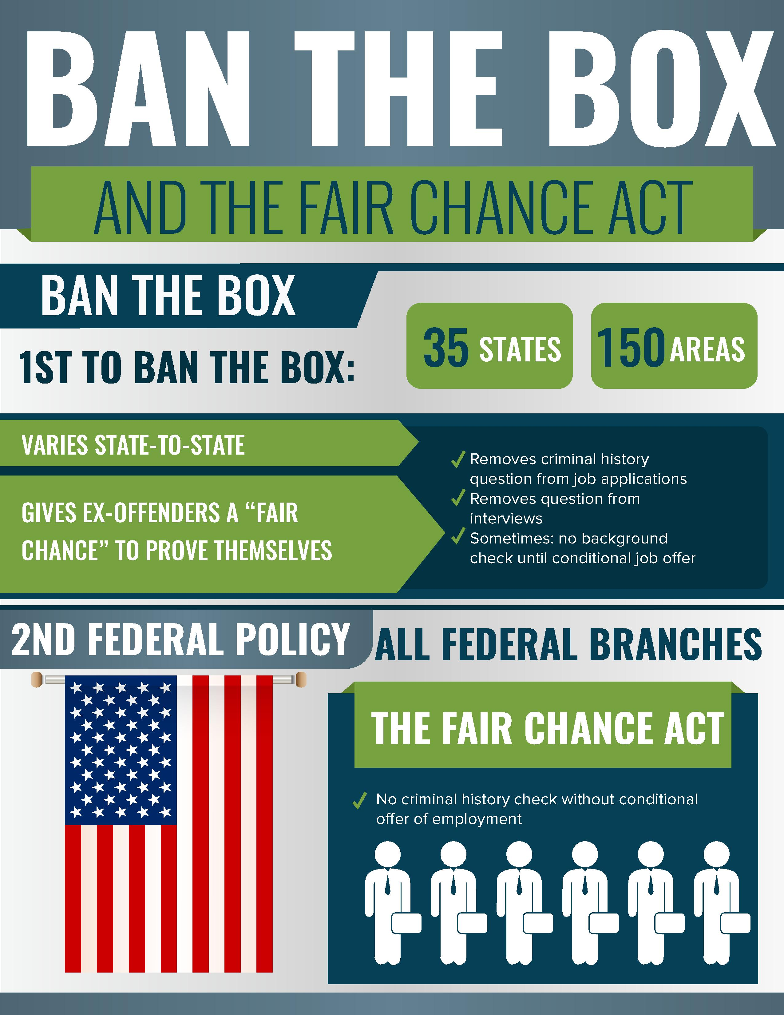 The Fair Chance Act and Ban the Box Legislation